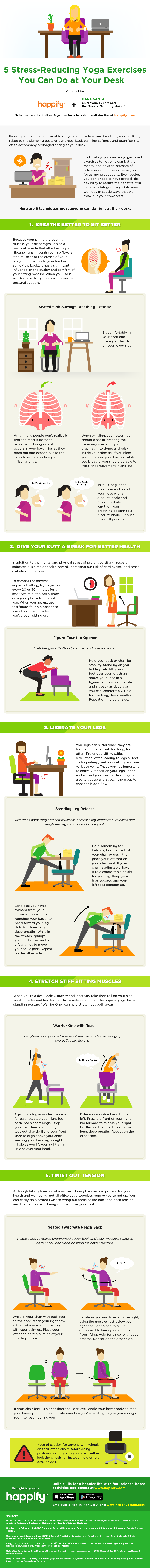 Infographic 5 Stress Busting Yoga Exercises You Can Do From Your Desk Happify Daily