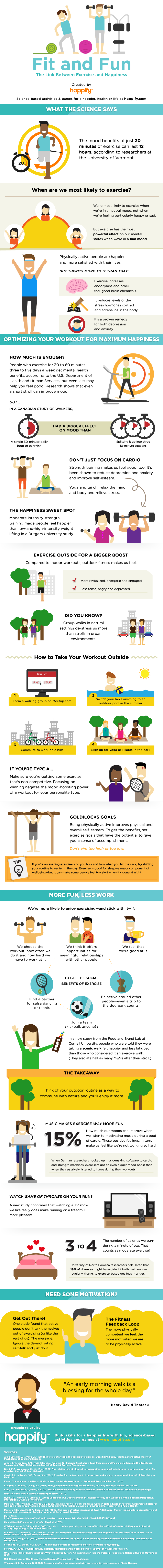 A very powerful infographic showing why physical wellbeing and exercise makes you feel happier.