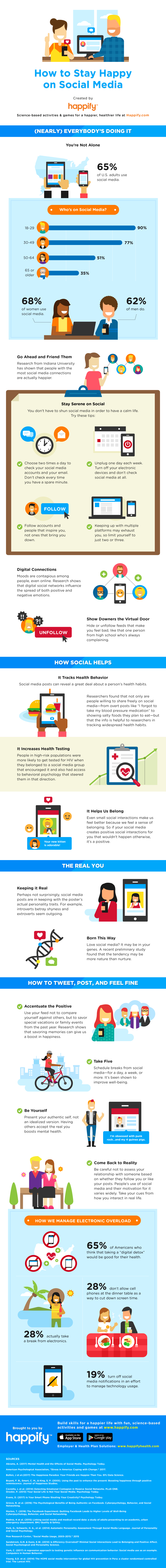 How to stay Happy on Social Media [Infographic] | ecogreenlove