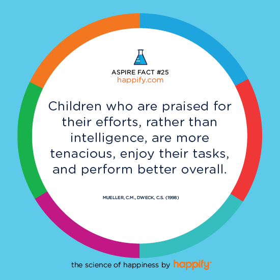 To Maximise The Potential Of: To Maximize The Potential Of Your Kids, Do This