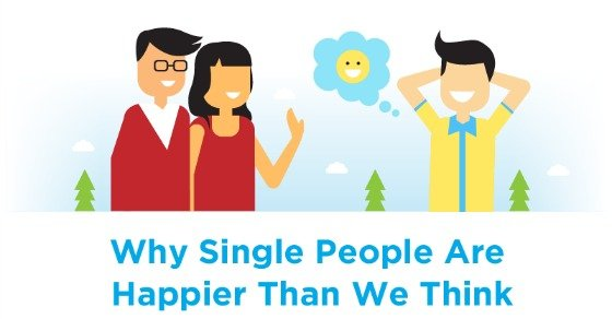 Would i be happier single quiz